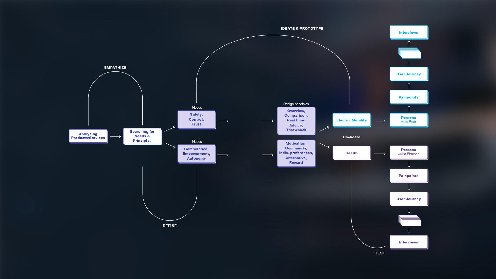 hintergrund_praese_methode