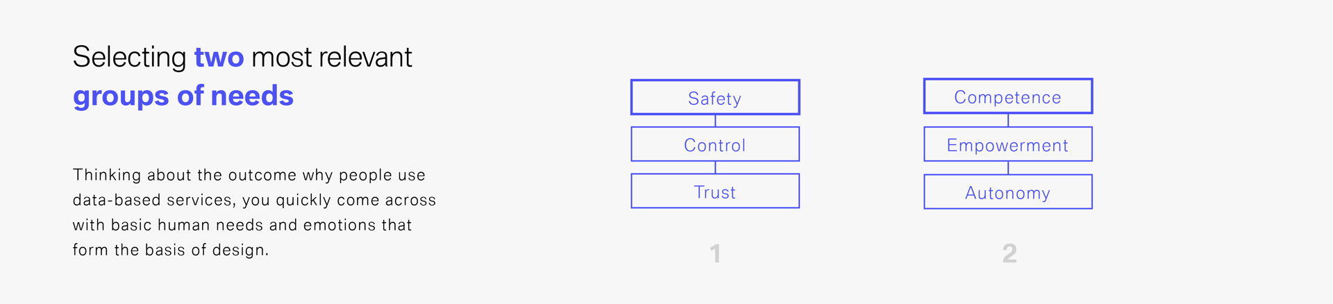 decision safety and competence