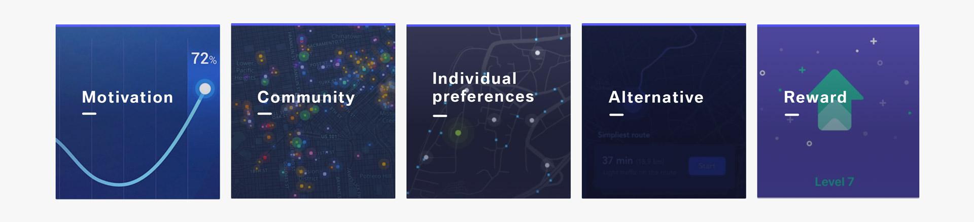 principles_competence